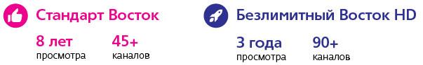 Телекарта Восток - 10000 руб. в подарок!