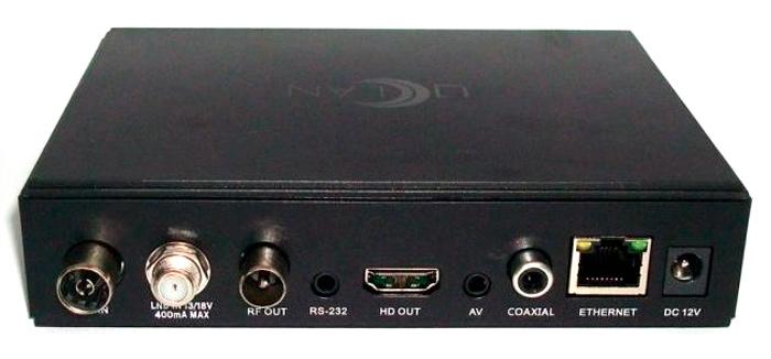 UCLAN Denys H.265 Pro Combo
